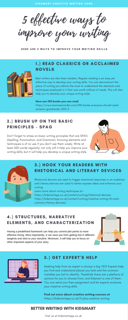 5 effective ways to improve creating writing infographic